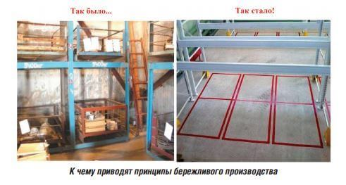 berezhlivoe_proizvodstvo